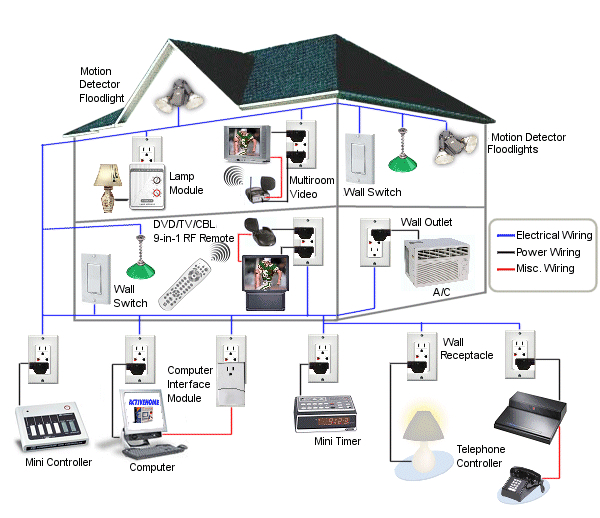 wireless-camera-system-diagram